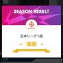 日本リーグ1部は余裕で優勝【サカつくRTW】#4